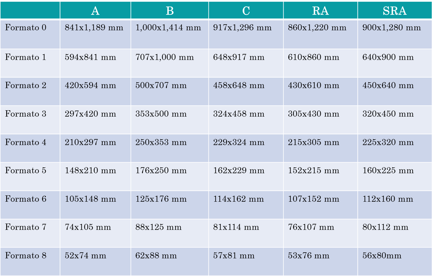 TABLA-formatos-PAPEL