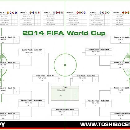 FIFA-World-Cup-2014-DIGICOPY-1500